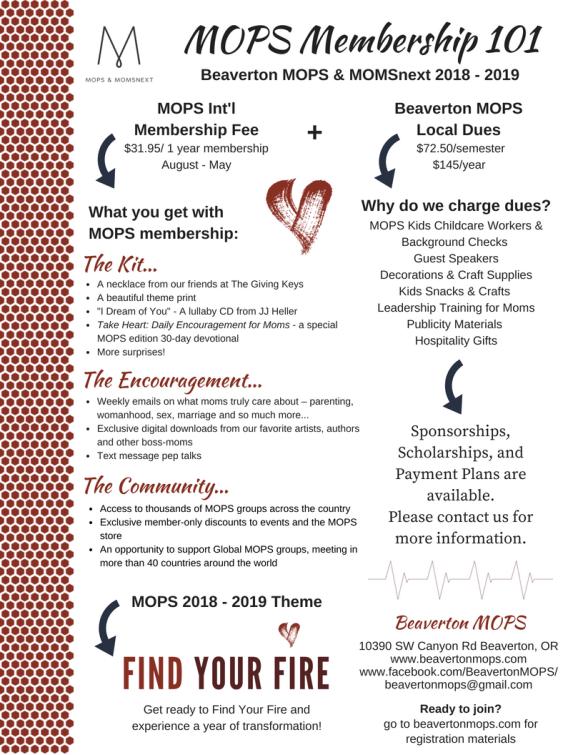 MOPS membership 101